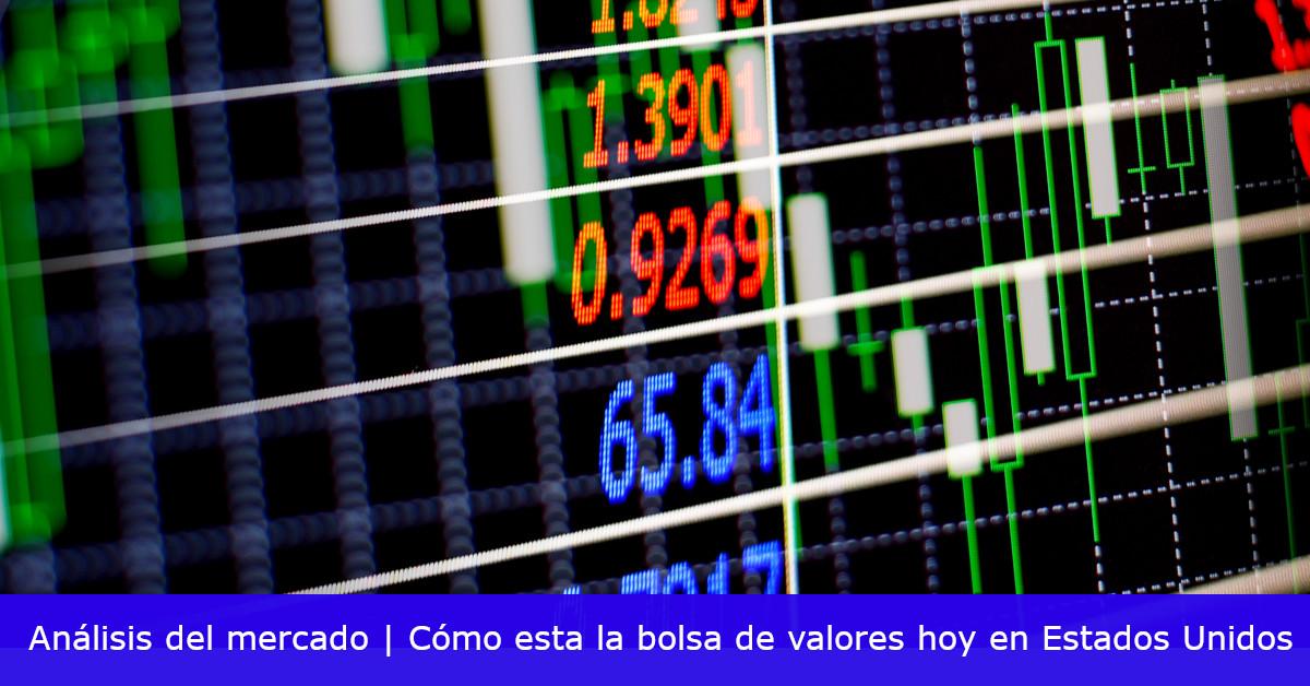 Análisis técnico de los mercados: Cómo está la bolsa de valores USA hoy 20 Abrilv