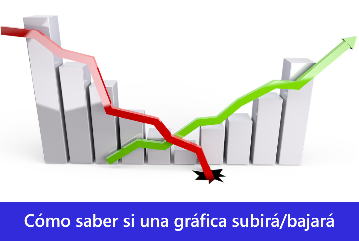 Cómo saber si una gráfica subirá o bajará. Cómo funciona la bolsa